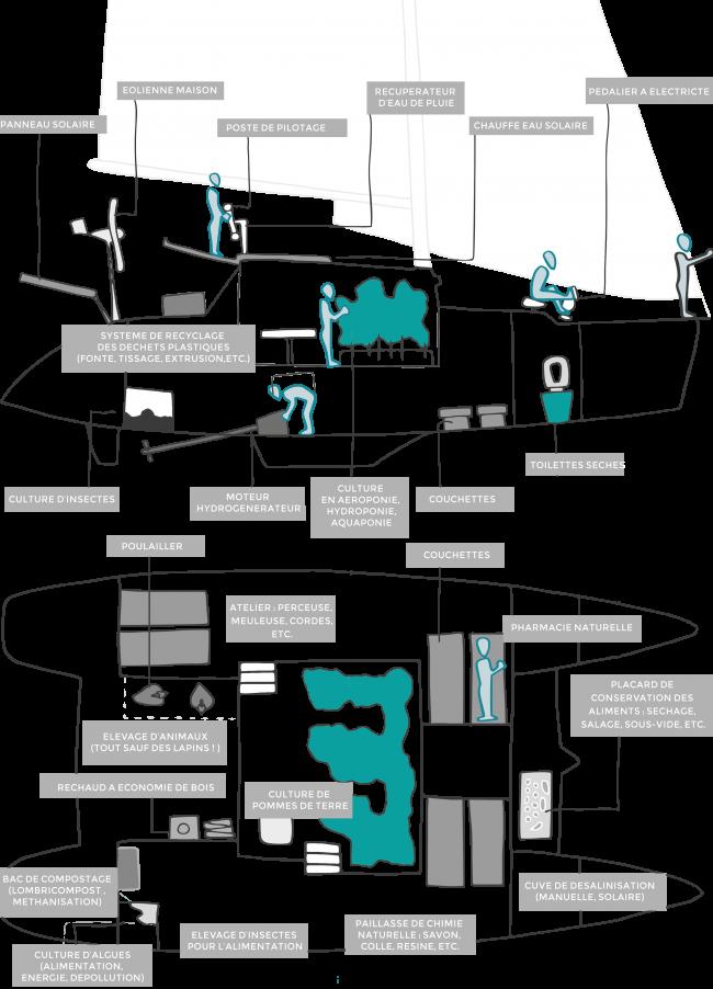 plans-detailles-cata-base-audessusendessous-e1441016994729